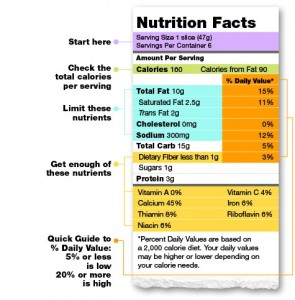 http://www.heart.org/HEARTORG/GettingHealthy/NutritionCenter/HeartSmartShopping/Reading-Food-Nutrition-Labels_UCM_300132_Article.jsp